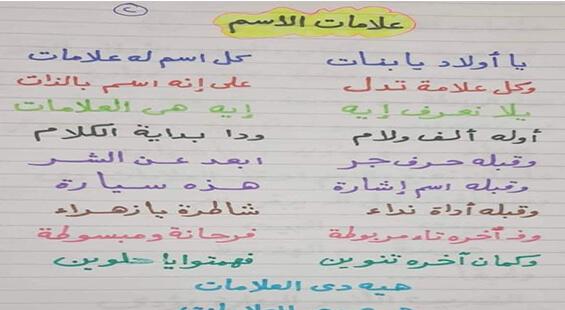 شرح الاسم والفعل والحرف