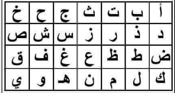 مذكرة تأسيس لغه عربية pdf 2020