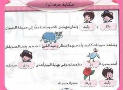 قصص اطفال حكايات الحروف