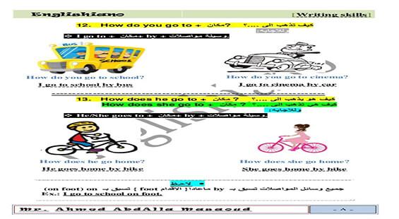 المهارات اللغوية في اللغة الانجليزية للمرحلة الابتدائية