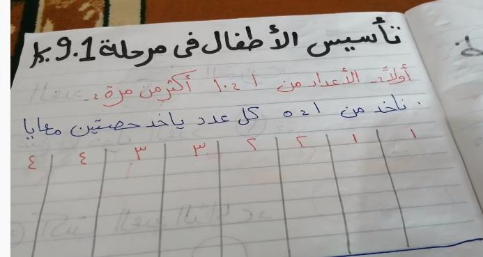 الدرس الأول ف مرحله التأسيس kg1 ف الحساب وناخد العدد ١ وتمارين عليه جميله وشيقه للأطفال 👌