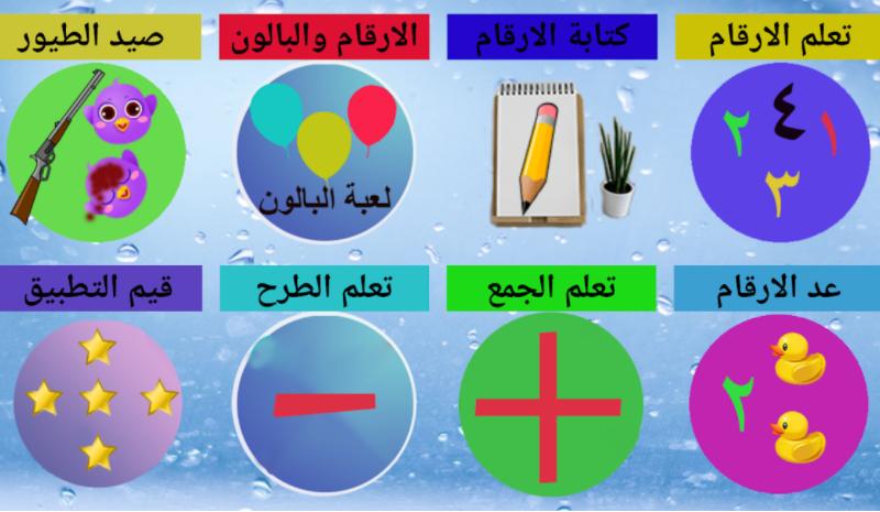 تعليم الارقام العربية للاطفال 2020-2021